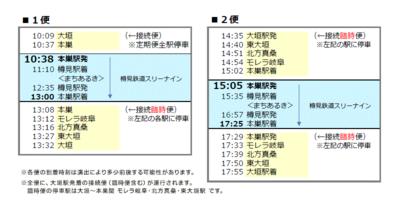 tarumi999_timetable2.png